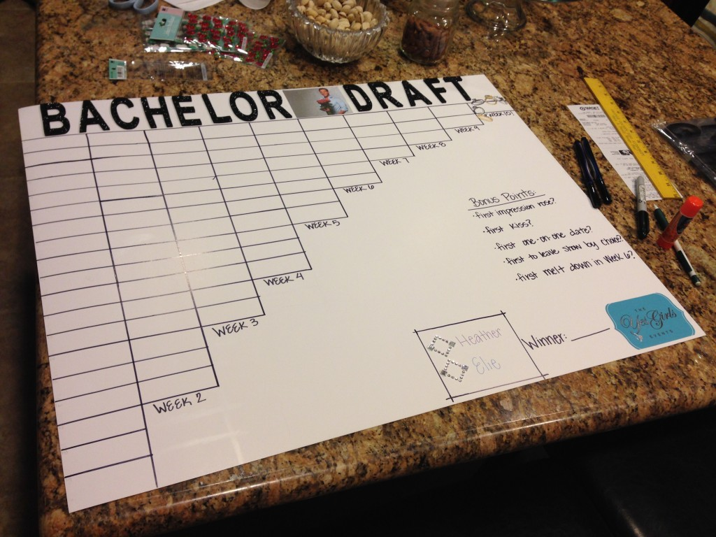 The yes girls the bachelor draft