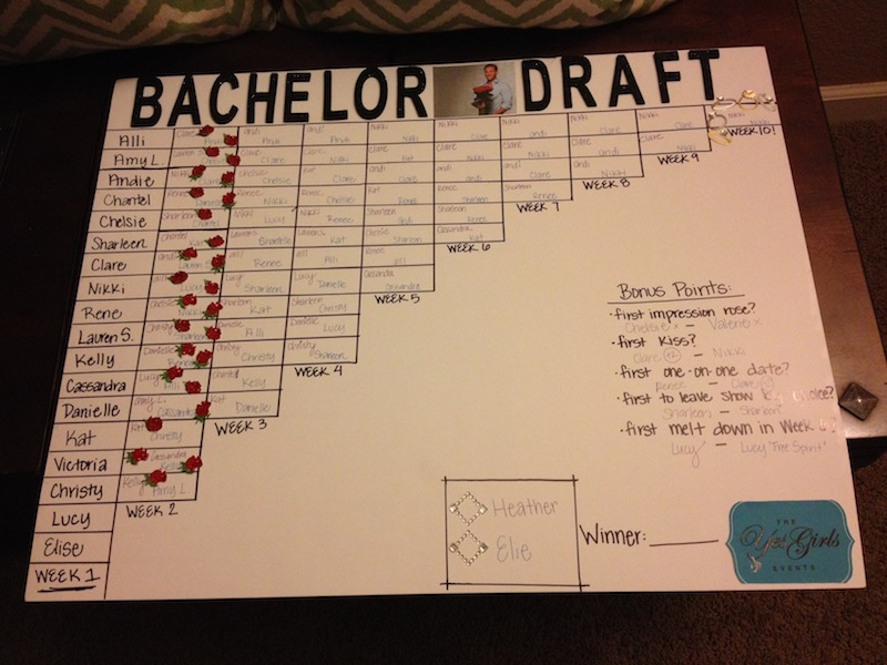 The Yes Girls Bachelor Draft Juan Pablo
