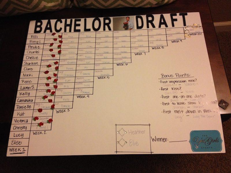 The Yes Girls Bachelor Draft Juan Pablo