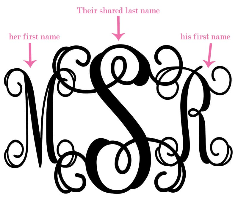 what is a wedding monogram the yes girls