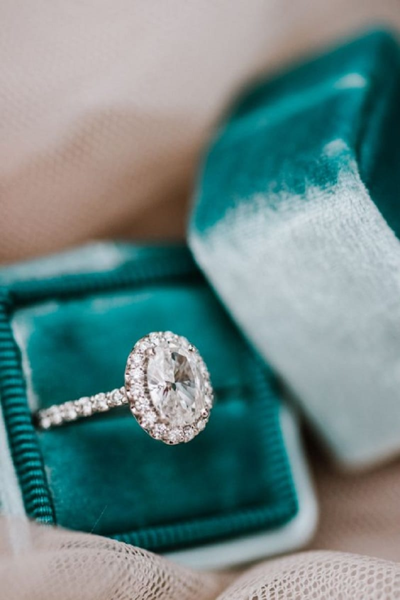 Things to do before you propose