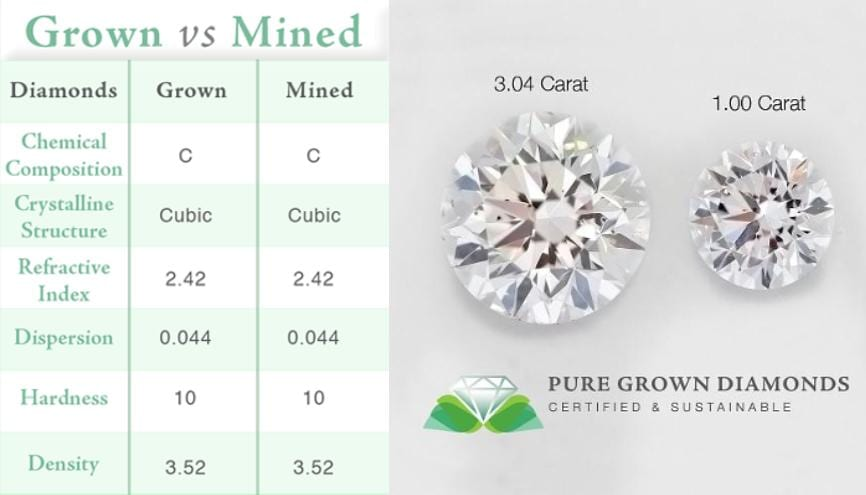 man made vs mined diamonds