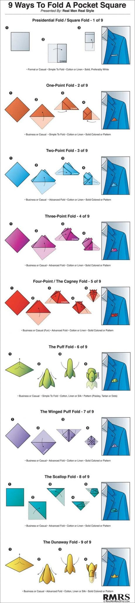 info graphic on folding a pocket square