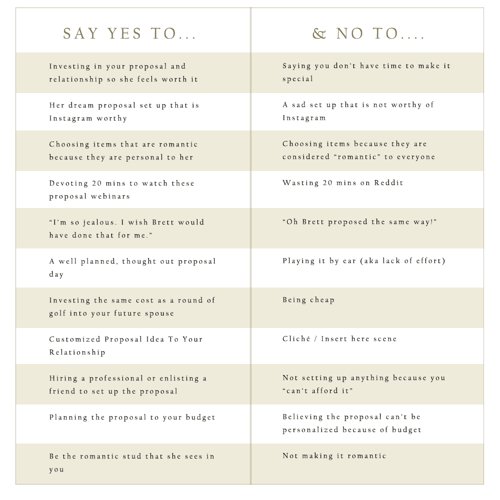 dos and donts of proposing