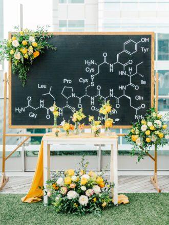 Chemistry proposal